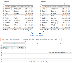 How Do You Do Excel Spreadsheets How To Compare Two Excel Files Or Sheets For Differences