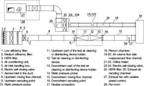 central air conditioning schematic diagram efcaviation com