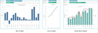 tableau visualization tutorial tableau tutorial step by step guide to learn tableau edureka