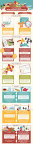 thanksgiving info 18 best thanks giving day info graphic images on pinterest