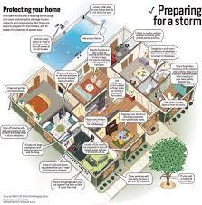 Bill Gates House Floor Plan by Medfleet Ambulance Medfleetamb Twitter