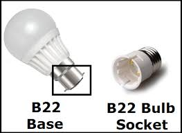 common light bulb types all you need to know about the types of led bulbs best travel