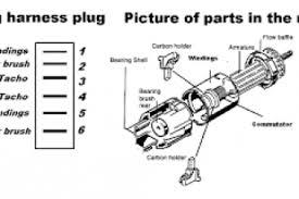 hotpoint aquarius washing machine wiring diagram wiring diagram
