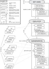 gplab a genetic programming toolbox for matlab pdf download