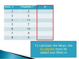 How To Do A Frequency Table Finding The Mean From Frequency Table