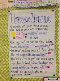51 best possessive pronouns images on pinterest pronoun