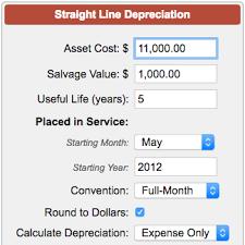 Ads Depreciation Table Straight Line Depreciation Calculator