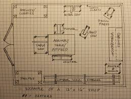 wood workshop layout plans 12 x 16 wood shop layout google search http garageremodelgenius