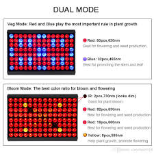 what color light do plants grow best in 300w led grow light panel full spectrum with ir veg bloom dual