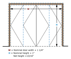Closet Door Measurements Framing Closet Door Opening Classicbi Foldro Current