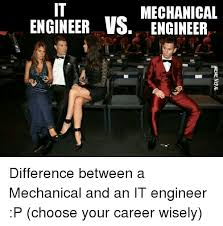 Industrial Engineering Memes - what are some downsides to being a mechanical engineer quora