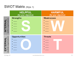 the swot analysis powerpoint template matrix internal external