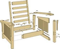 Ottoman Plans Morris Chair Plans Take A Closer Look Morris Chair Ottoman