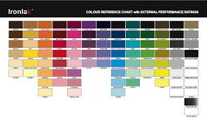 Ironlak Spray Paint Australia Resene Color Chart Image Collections Free Any Chart Examples