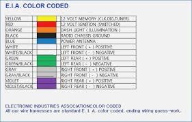 kenwood radio wiring diagram paddyhodnett me