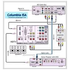 home wiring systems home shelving systems u2022 wiring diagram