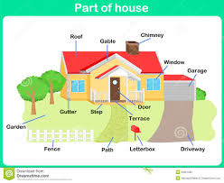 leaning parts of house for kids worksheet stock vector image