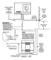 wiring my ecobee3 to an aprilaire 700 at diagram for saleexpert me