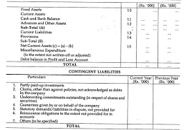 Interim Balance Sheet Template General Insurance Types And Formats Of Financial Statement