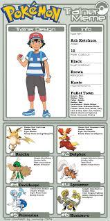 Pokemon Trainer Red Meme - headcanon au trainer meme ash alola by mk513 on deviantart