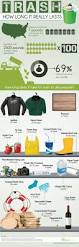 best 25 environmental science ideas only on pinterest