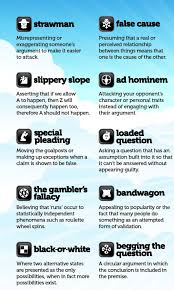 more of the logical fallacies including the important ad hominem