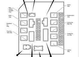 solved nissan frontier fuse box diagram fixya