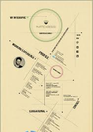 Resume Dos And Donts Do U0027s And Don U0027ts From The 23 Most Creative Resume Designs We U0027ve