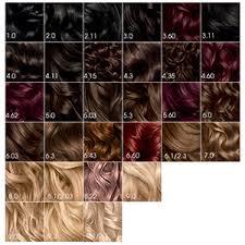 keune 5 23 haircolor use 10 for how long on hair garnier olia oil powered permanent hair color 5 0 medium brown