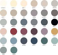 kitchen cabinet paint colors b q goodhome renovation paint buying guide ideas advice