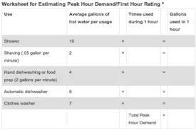 Gallon Worksheet What Tank Water Heater Size Do I Need Faq Nicholson Plumbing