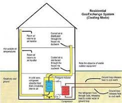 geothermal heat pump diagrams ask the builderask the builder