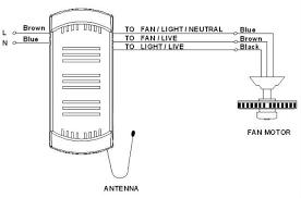 telecomando ventilatore soffitto rf universale ventilatore da soffitto telecomando con certificato