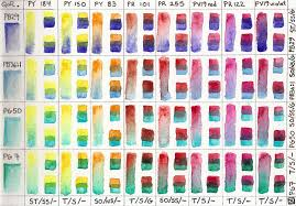 watercolor warm cool mixing chart by shadoj on deviantart