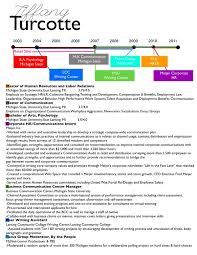Resume Job Search by 76 Best Resume Ideas Images On Pinterest Resume Ideas Resume