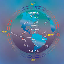 Earth Wind Map A Global Look At Moving Air Atmospheric Circulation Ucar Center