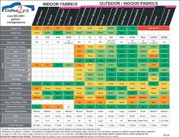 car cover fabric and material comparison chart