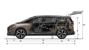 renault espace 2014 dimensions all new grand scenic cars renault uk