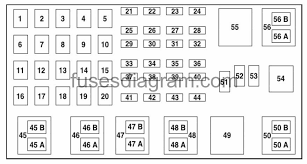 fuses and relays box diagram ford ranger 2001 2009