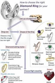 wedding ring styles guide engagement ring styles guide engagement rings