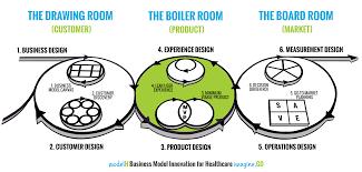 part 2 the boiler room imagine go