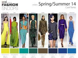 Color Forecast by Spring Summer 2014 Runway Color Trends Nidhi Saxena U0027s Blog About