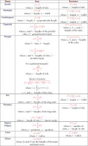 area formulas examples solutions videos