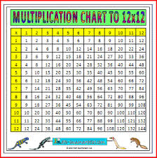 100x100 Multiplication Table Free Worksheets Time Tables 1 To 12 Free Math Worksheets For