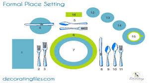 Proper Table Setting by Decorating For Small Spaces Proper Table Setting Placement Proper