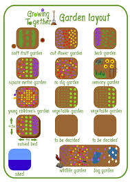 garden layout growing together newhaven