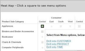 sub central help desk number tableau dashboard design 10 best practices