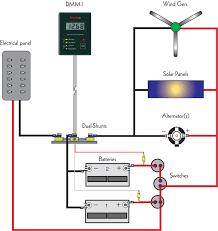 microlog dmm 1 battery monitor