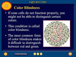 Blindness Chapter Summaries Chapter Sound And Light Ppt Online Download