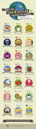 87 best infographics images on pinterest infographics personal